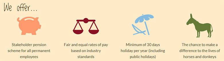 Organisation Image (Redwings Horse Sanctuary: Employment Benefits)
