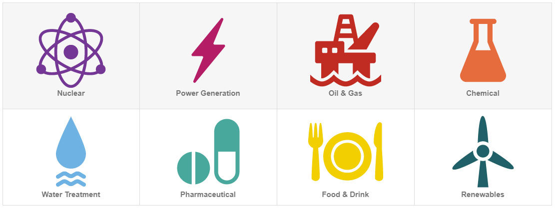 Organisation Image (CCITB: Energy and Production icons)