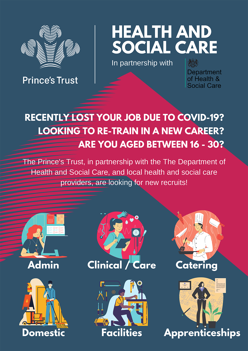 Prince's Trust : Health And Social Care 1