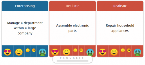 Site Image (LMI for ALL Widget: Skillsometer)